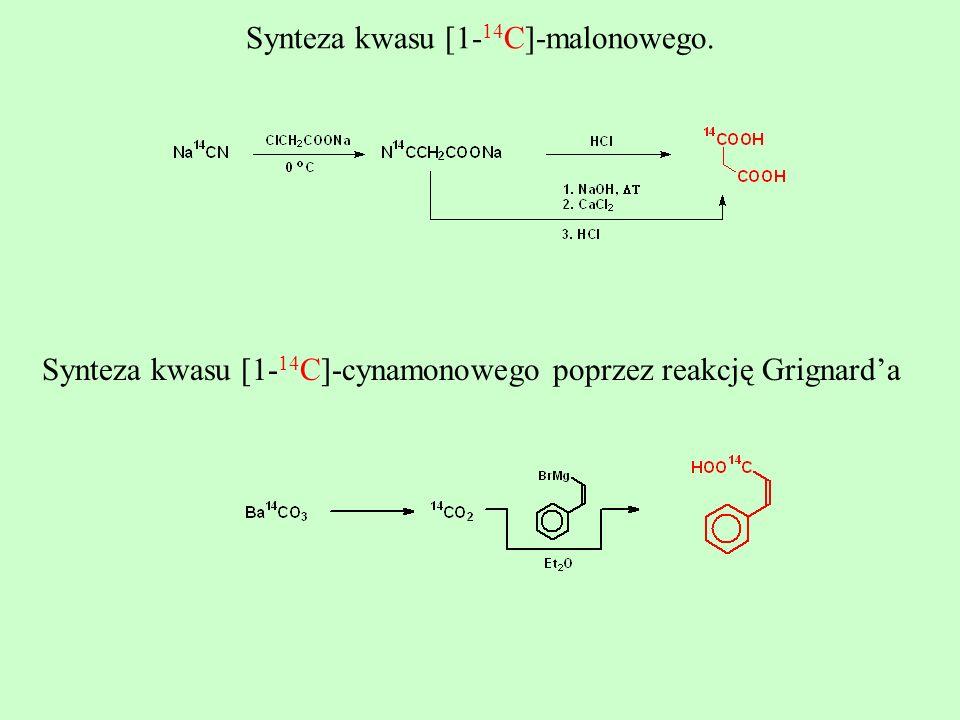 Synteza kwasu [1-14C]-malonowego.